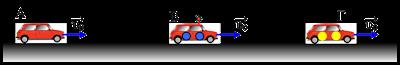 Τρία αυτοκίνητα και φαινόμενο Doppler.