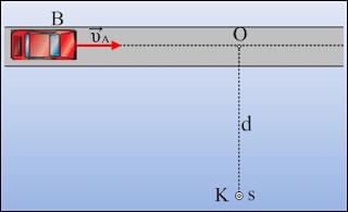 Φαινόμενο Doppler σε μια ευθύγραμμη κίνηση.