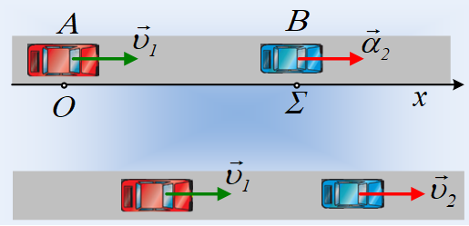Η ελάχιστη απόσταση δύο αυτοκινήτων