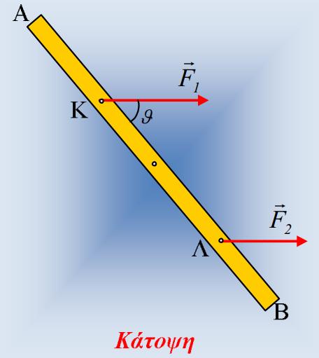 Μια ράβδος σε οριζόντιο επίπεδο