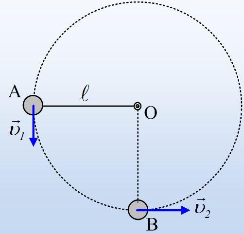 Μια κυκλική κίνηση σε κατακόρυφο επίπεδο