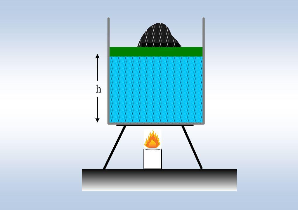 Θερμαίνοντας ένα αέριο