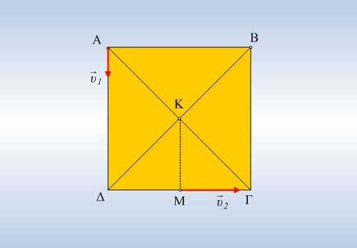 Η κίνηση μιας τετράγωνης πλάκας.