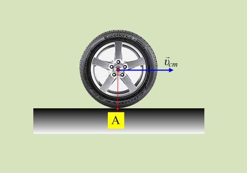 Ο τροχός ενός αυτοκινήτου που επιταχύνεται