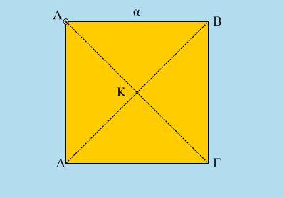 Από την τετράγωνη πλάκα στην τριγωνική
