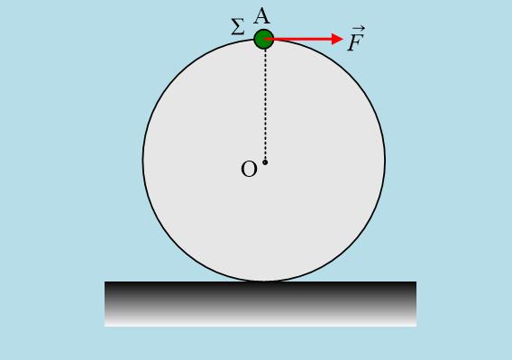 Άλλο κέντρο δίσκου, άλλο cm.