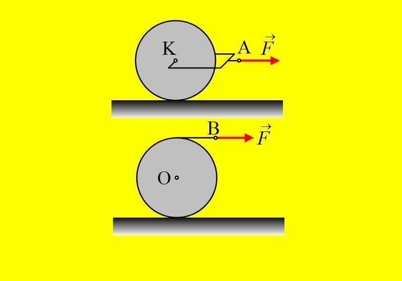 Δύο δίσκοι σε λείο οριζόντιο επίπεδο