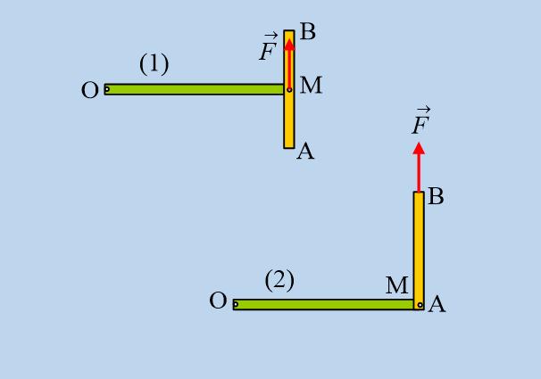 Δύο ράβδοι σε δύο συνδέσεις