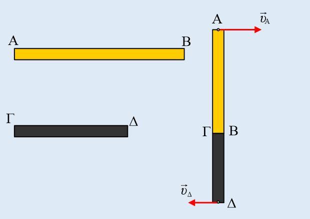 Δύο ράβδοι δημιουργούν ένα στερεό s.