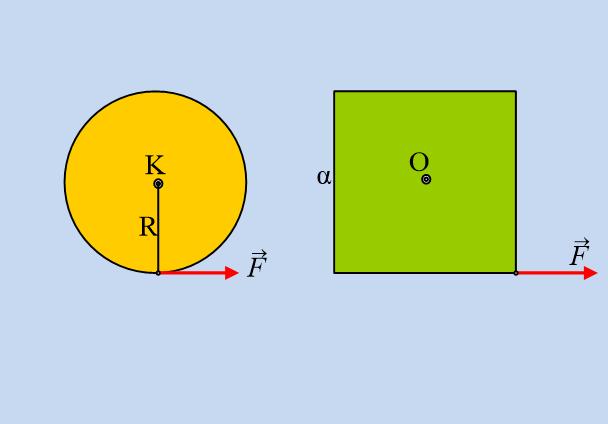 Ο δίσκος και το τετράγωνο.