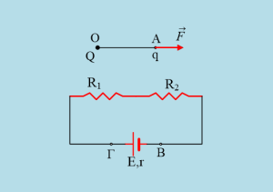 Κίνηση ηλεκτρικού φορτίου και ενέργειες