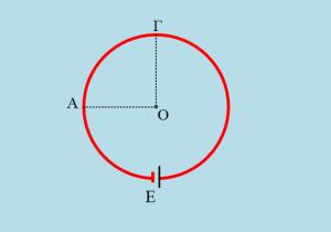 Μαγνητικό πεδίο τμήματος κυκλικού αγωγού